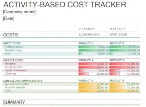 Cost Tracking Template