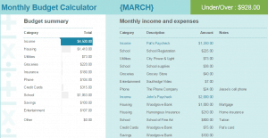 Monthly Budget Calculator Template