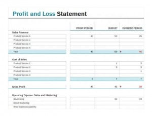 Profit and Loss Statement Template - Excel Templates