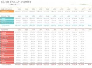 family budget planner template excel templates