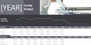Family Budget Template
