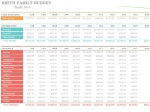 Family Budget Worksheet Template