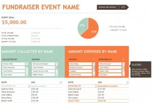Fundraising Budget Template Easy To Edit Archives Excel Templates