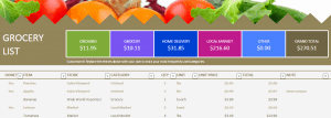 Multiple Store Grocery List Template