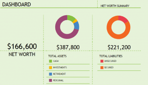 Net Worth Calculator Template