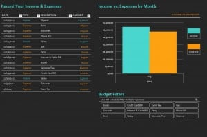 Simple College Budget Template