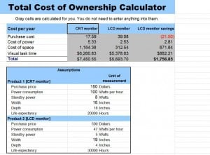 total cost of ownership calculator template excel templates